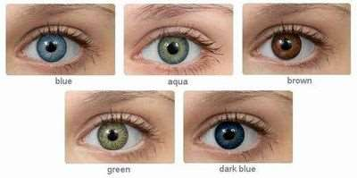 Особенности цветных линз