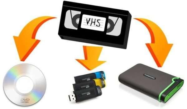 Тонкости процесса оцифровки киноленты