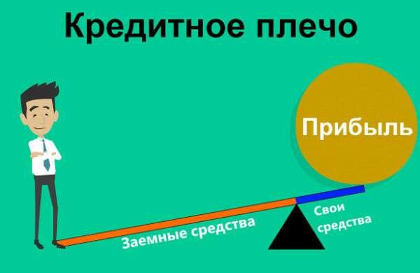 Что представляет собой кредитное плечо